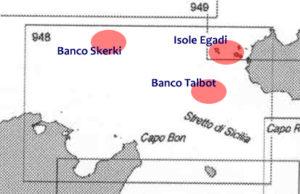Banco Talbot