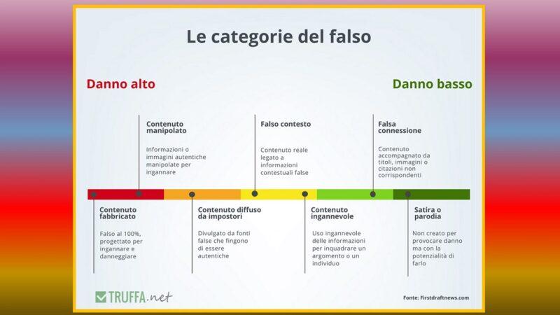 Fake news ed Information disorder: la guida per capirlo di Truffa.net