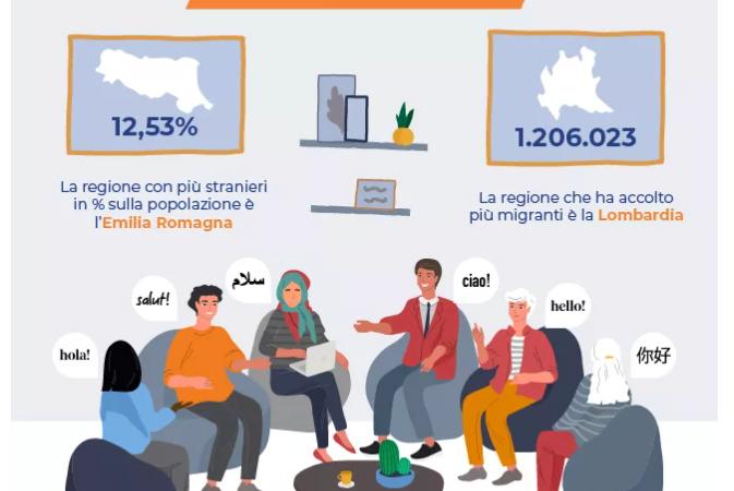 Immigrazione e multiculturalità: come cambiano le abitudini degli italiani