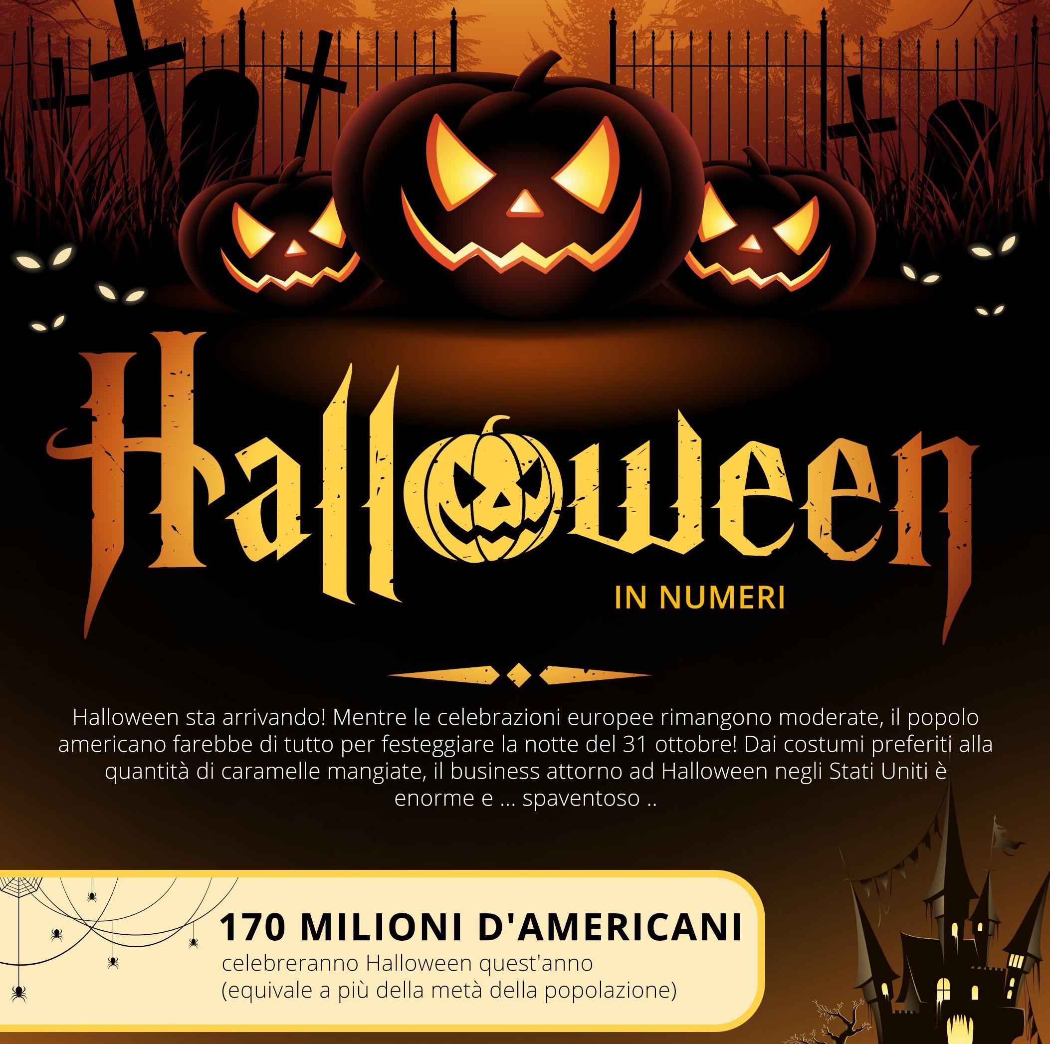Halloween negli Stati Uniti: quanto spendono gli americani per la celebrazione della festa celtica Samhain?