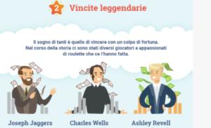 Infografica LeoVegas