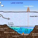 I misteri irrisolti del Lago Vostok: conterrebbe forme di vita ritenute estinte