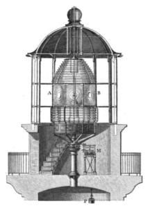 Lanterna di faro - metà 1800