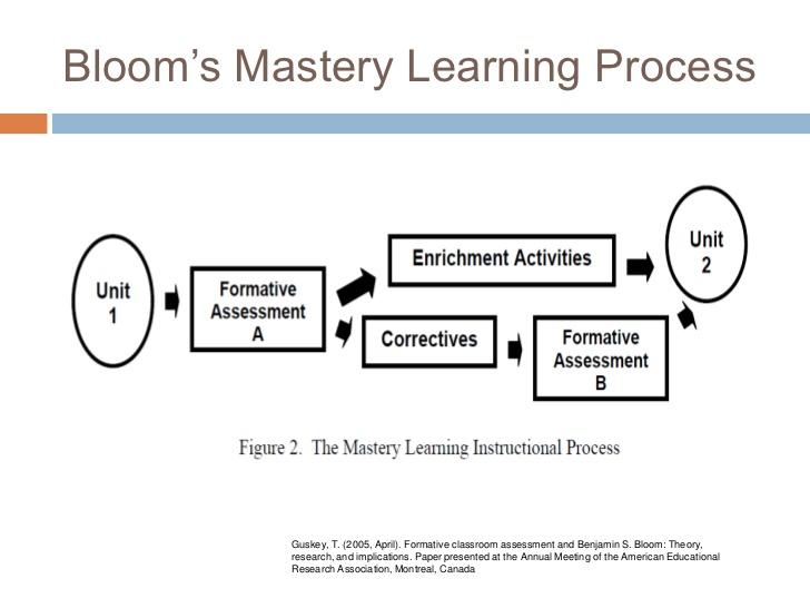 Mastery Learning e la tassonomia di Benjamin Samuel Bloom: Yankee go home!