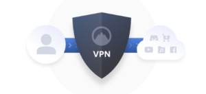 VPN - Virtul Private Network