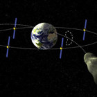 L'asteroide 2012 DA14 sfiorerà la Terra il 15 febbraio 2013: la fine del mondo?