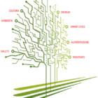 Smart Cities del PON ricerca e competitività: l'innovazione del futuro