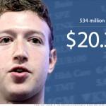 La guerra tra i giganti del Web Facebook, Google, Microsoft, Apple ed Amazon è iniziata